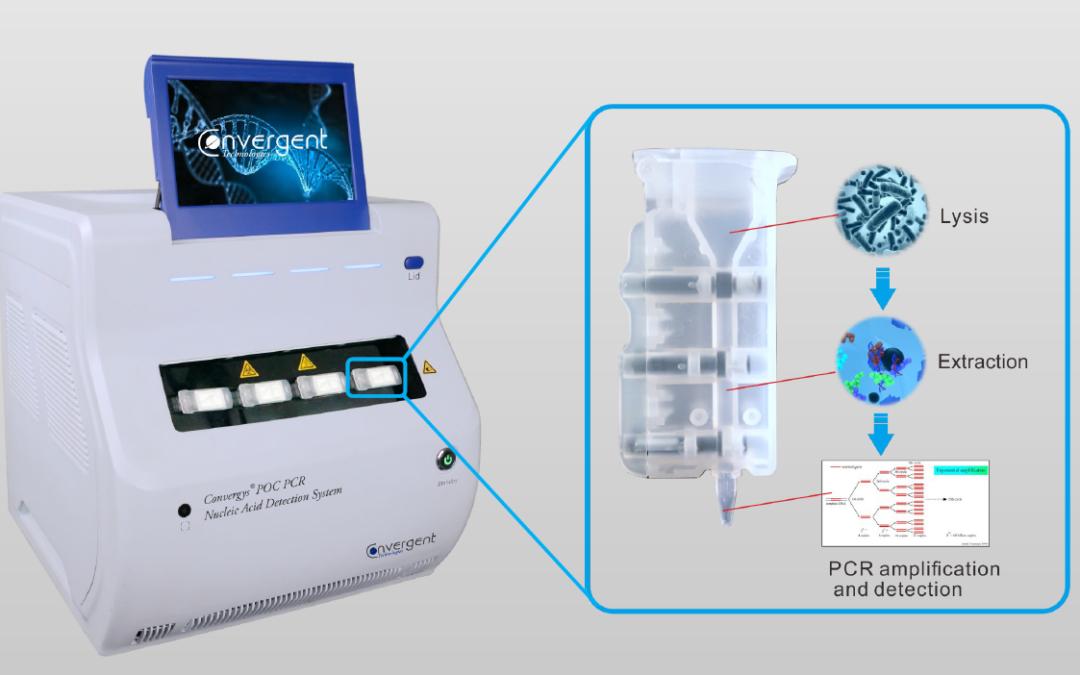 Рішення для виявлення коронавірусу SARS-CoV-2